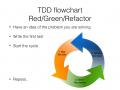 TDDforFinancialEngineers_Slides.005